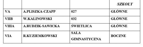 Zebrania kl. 5-8 (ul. Bankowa)